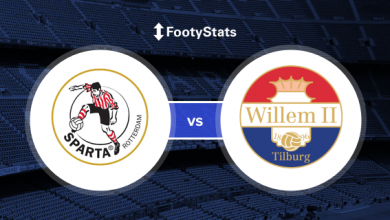 Photo of Prediksi Bola: Sparta Rotterdam vs Willem II